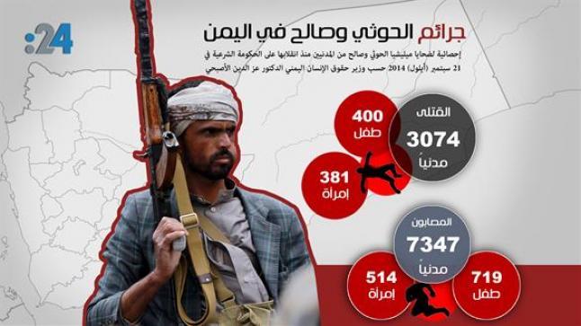 ميليشيات الحوثي والمخلوع صالح يقتلون 3074 مدنياً ويصيبون 7347